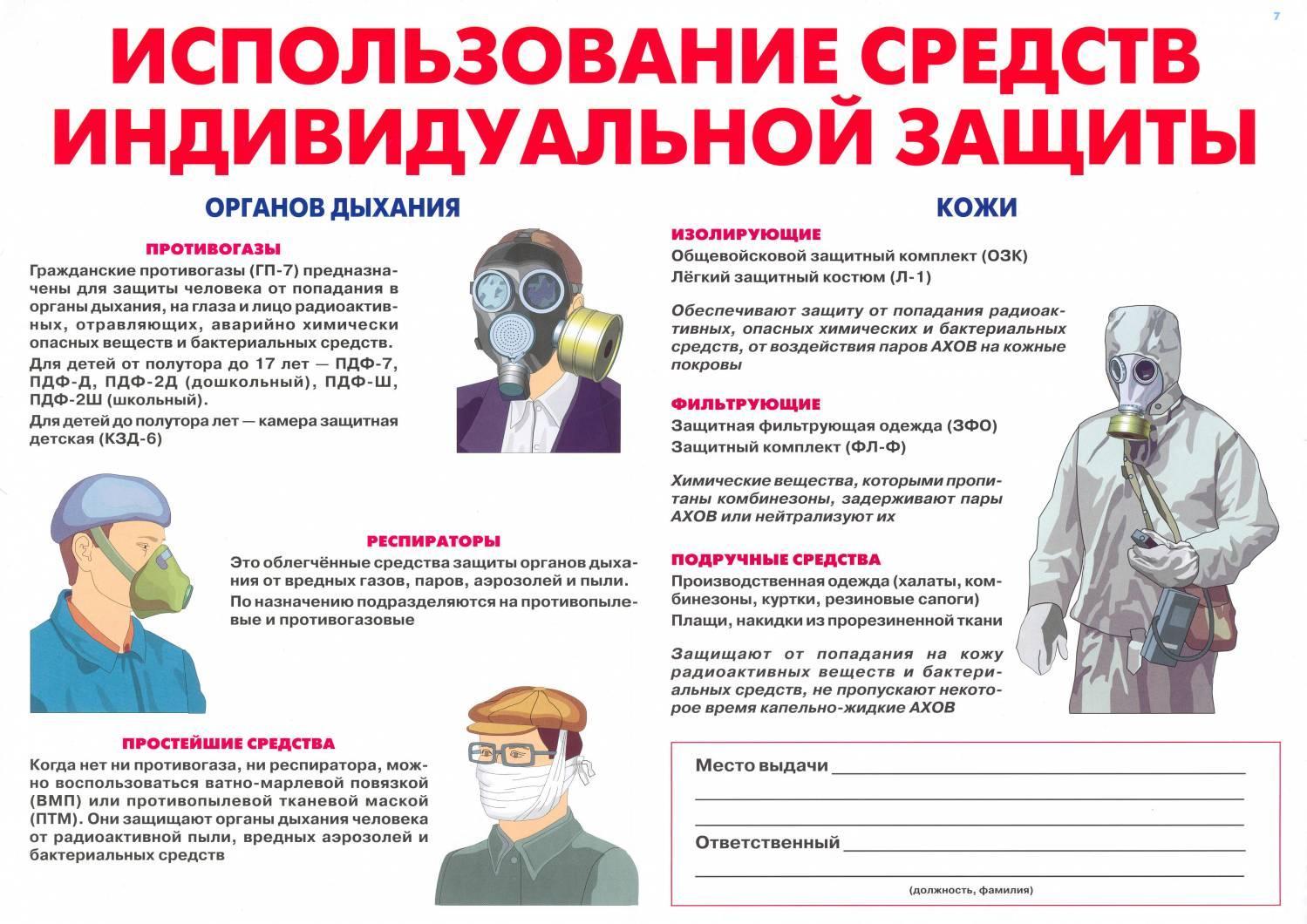 инструкция по применении хлорамина